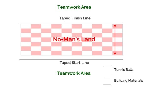 no-mans-land-team