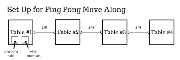 Ping Pong Move Along - Set Up